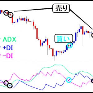 ADX  /   DMI