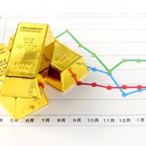 【GOLD戦士デビュー前に読んでおくべきこと】GOLDトレードでゴールドラッシュ!GOLDの魅力と基本を理解しよう!