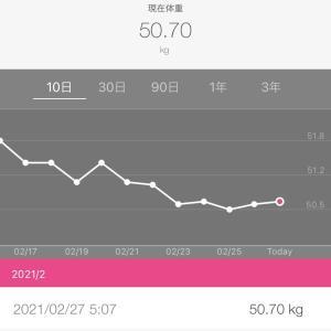 232日目-12.6キロ、体重は少しくらい増えても大丈夫