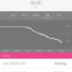 半年で10キロ痩せた、ダイエットの継続で気持ちに余裕が233日目