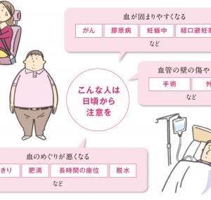 がんと血栓