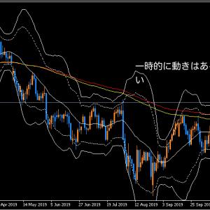 【FXチャート分析】ドル円は方向性のないつまらない相場、ポンドドルにも注目!