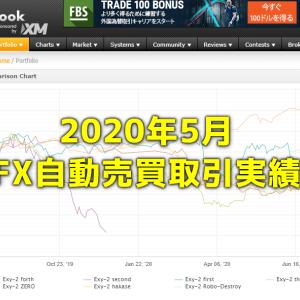 Exy-2FX研究所内自動売買(EA)の取引実績・月間成長率2020年5月