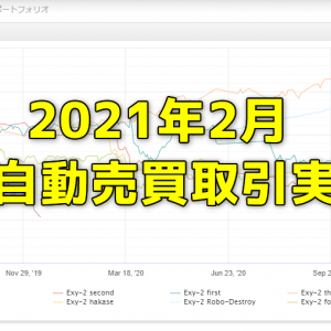 Exy-2FX研究所内自動売買(EA)の取引実績・月間成長率2021年2月