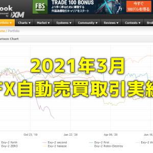 Exy-2FX研究所内自動売買(EA)の取引実績・月間成長率2021年3月