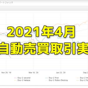 Exy-2FX研究所内自動売買(EA)の取引実績・月間成長率2021年4月
