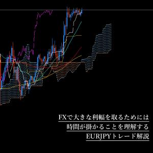 FXで大きな利幅を取るためには時間が掛かることを理解する・・・ユーロ円トレードで解説