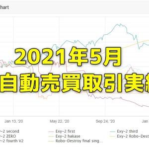 FX研究所内自動売買(EA)の取引実績・月間成長率2021年5月