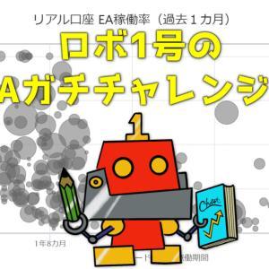ゴゴジャンの人気EAを駆使してロボは自動売買で5万円をどのくらい増やせるか(ガチ)