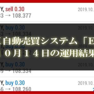 【XM EA】10月14日の運用結果【FX自動売買】