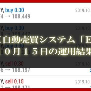 【XM EA】10月15日の運用結果【FX自動売買】