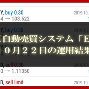 【XM EA】10月22日の運用結果【FX自動売買】