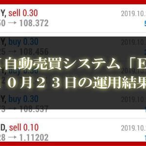【XM EA】10月23日の運用結果【FX自動売買】