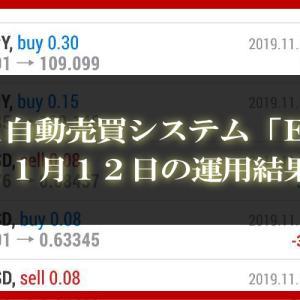 【XM EA】11月12日の運用結果【FX自動売買】