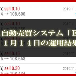 【MT4 EA】11月14日の運用結果【FX自動売買】