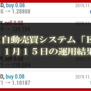 【MT4 EA】11月15日の運用結果【FX自動売買】