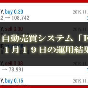 【MT4 EA】11月19日の運用結果【FX自動売買】
