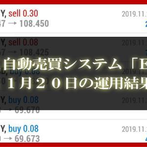 【MT4 EA】11月20日の運用結果【FX自動売買】