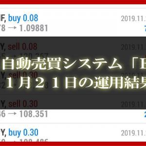【MT4 EA】11月21日の運用結果【FX自動売買】