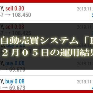 【MT4 EA】12月05日の運用結果【FX自動売買】