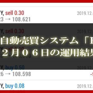 【MT4 EA】12月06日の運用結果【FX自動売買】