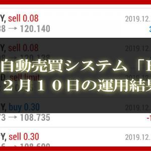 【MT4 EA】12月10日の運用結果【FX自動売買】