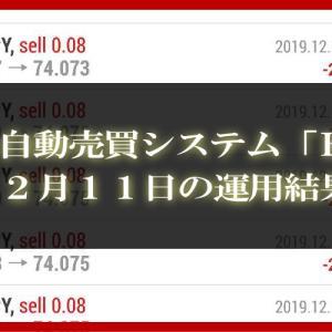 【MT4 EA】12月11日の運用結果【FX自動売買】