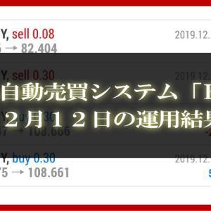 【MT4 EA】12月12日の運用結果【FX自動売買】