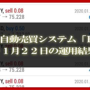 【MT4 EA】01月22日の運用結果【FX自動売買】