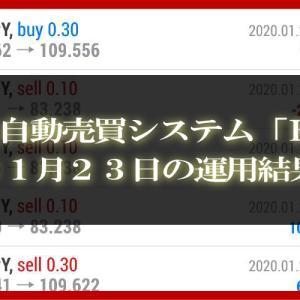 【MT4 EA】01月23日の運用結果【FX自動売買】
