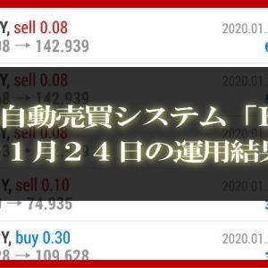 【MT4 EA】01月24日の運用結果【FX自動売買】