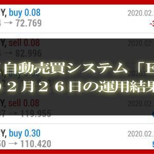 【MT4 EA】02月26日の運用結果【FX自動売買】