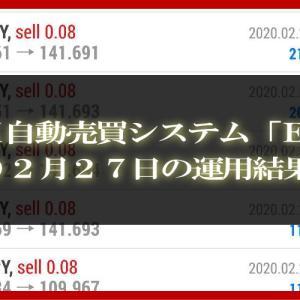 【MT4 EA】02月27日の運用結果【FX自動売買】