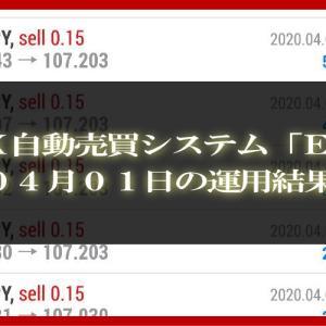 【MT4 EA】04月01日の運用結果【FX自動売買】