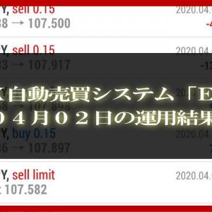【MT4 EA】04月02日の運用結果【FX自動売買】