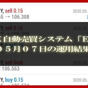 【MT4 EA】05月07日の運用結果【FX自動売買】