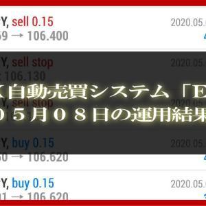 【MT4 EA】05月08日の運用結果【FX自動売買】