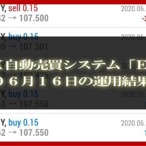 【MT4 EA】06月16日の運用結果【FX自動売買】