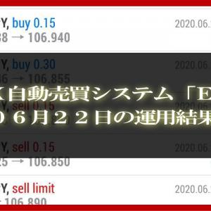 【MT4 EA】06月22日の運用結果【FX自動売買】