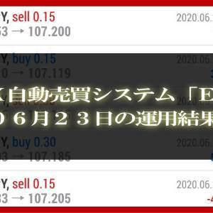 【MT4 EA】06月23日の運用結果【FX自動売買】