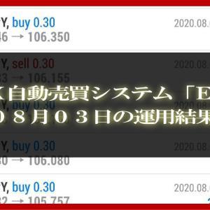 【MT4 EA】08月03日の運用結果【FX自動売買】