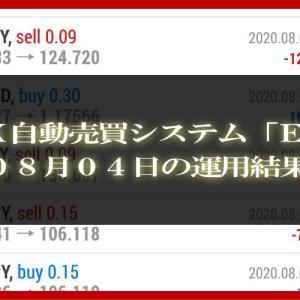【MT4 EA】08月04日の運用結果【FX自動売買】