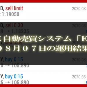 【MT4 EA】08月07日の運用結果【FX自動売買】