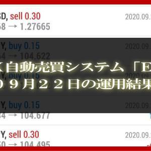 【MT4 EA】09月22日の運用結果【FX自動売買】