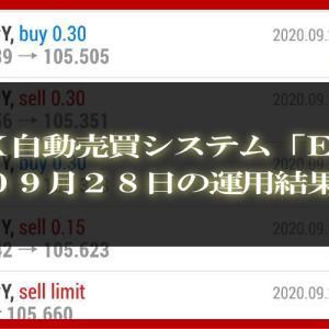 【MT4 EA】09月28日の運用結果【FX自動売買】
