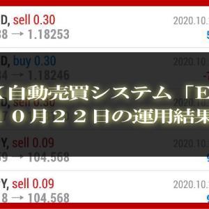【MT4 EA】10月22日の運用結果【FX自動売買】