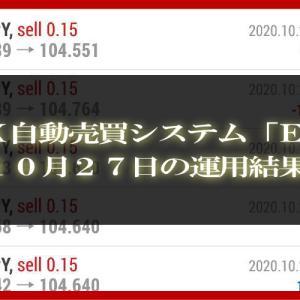 【MT4 EA】10月27日の運用結果【FX自動売買】