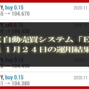 【MT4 EA】11月24日の運用結果【FX自動売買】