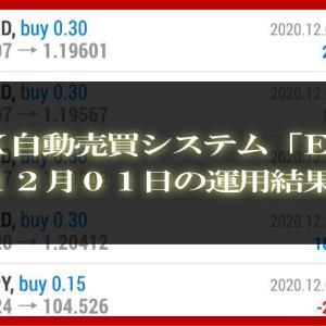 【MT4 EA】12月01日の運用結果【FX自動売買】