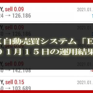 【MT4 EA】01月15日の運用結果【FX自動売買】